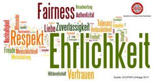 Werte im Unternehmen
